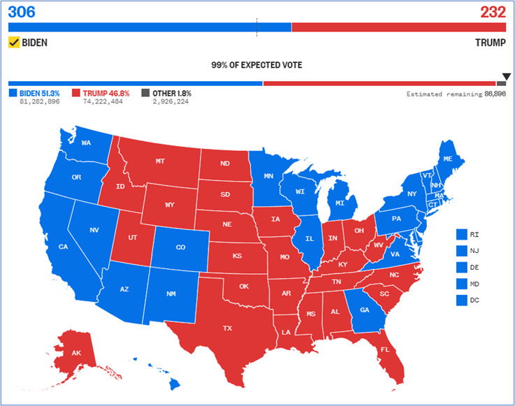 map of presidential election results