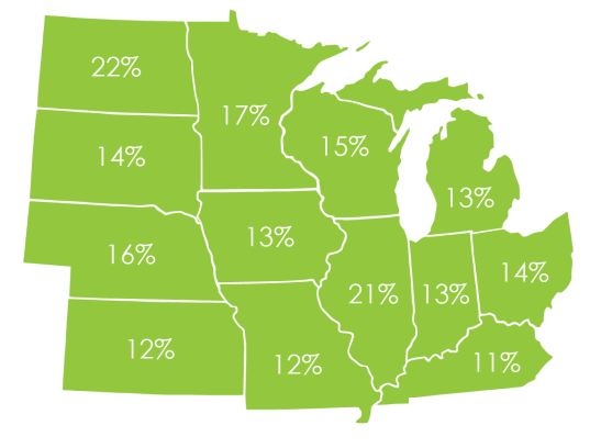Multifamily in the Midwest