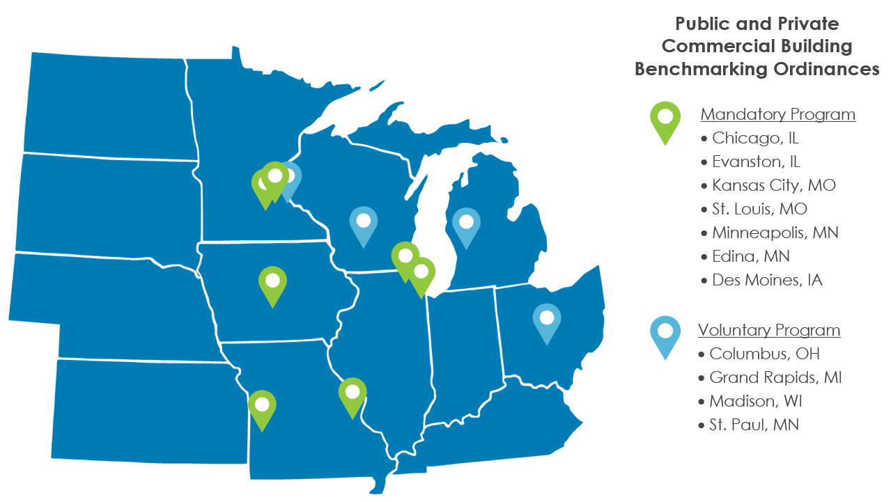 map of benchmarking policies in the midwest