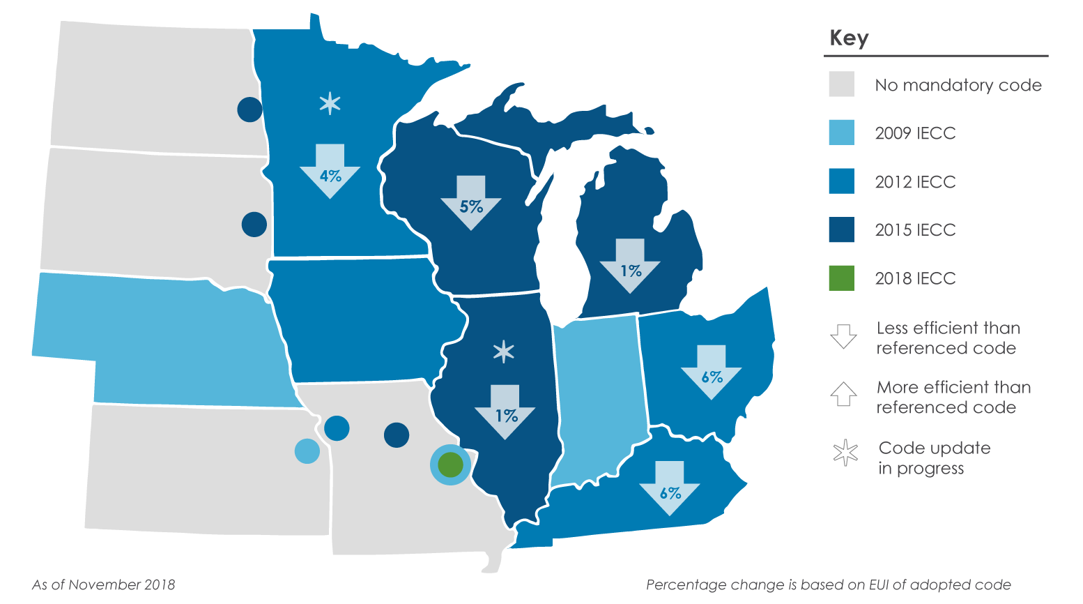 map indicating commercial building energy code level in midwest states
