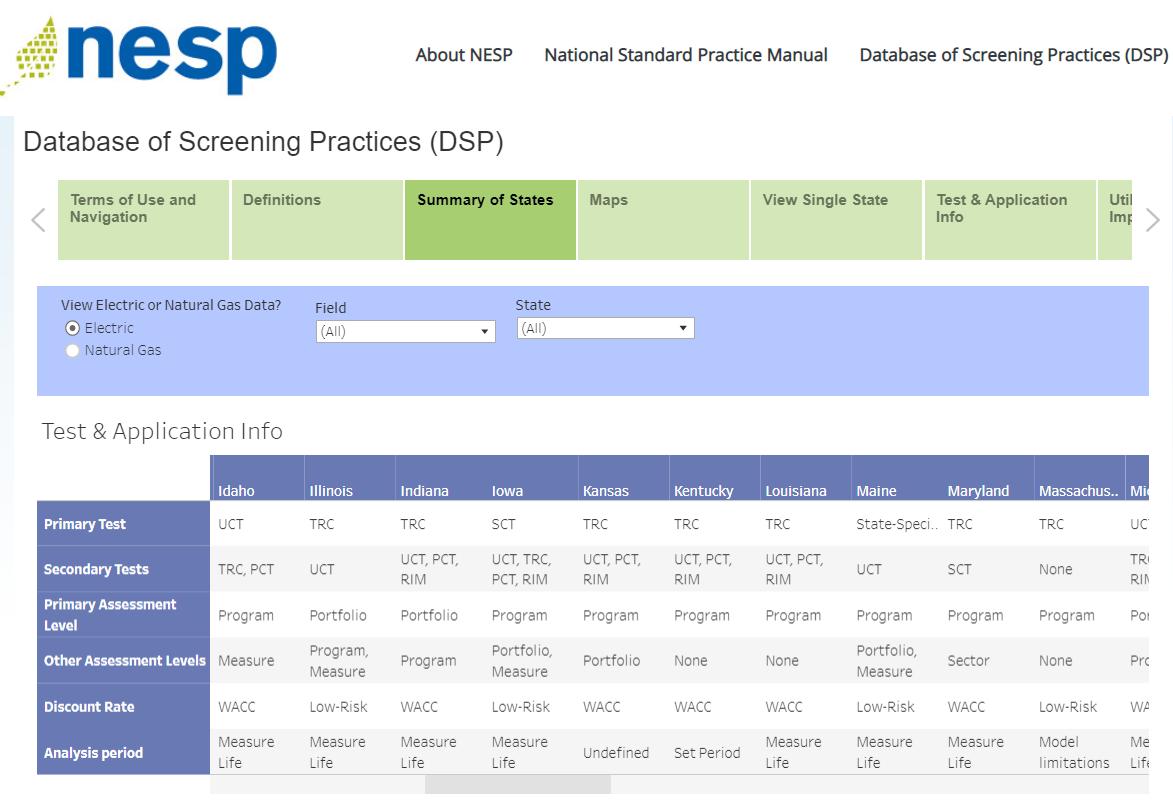DSP v2 Summary of States tab