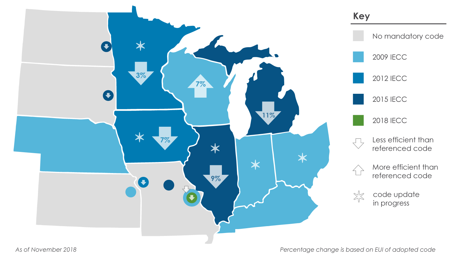 map indicating residential building energy code level in midwest states