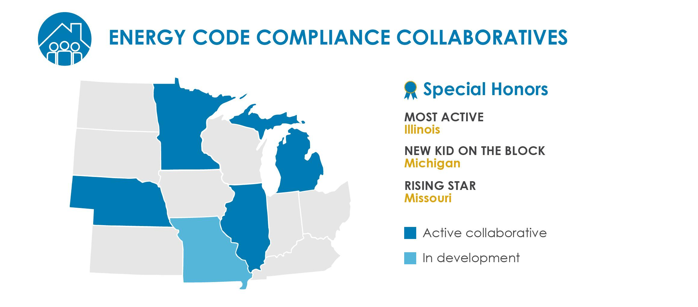 states with code collaboratives