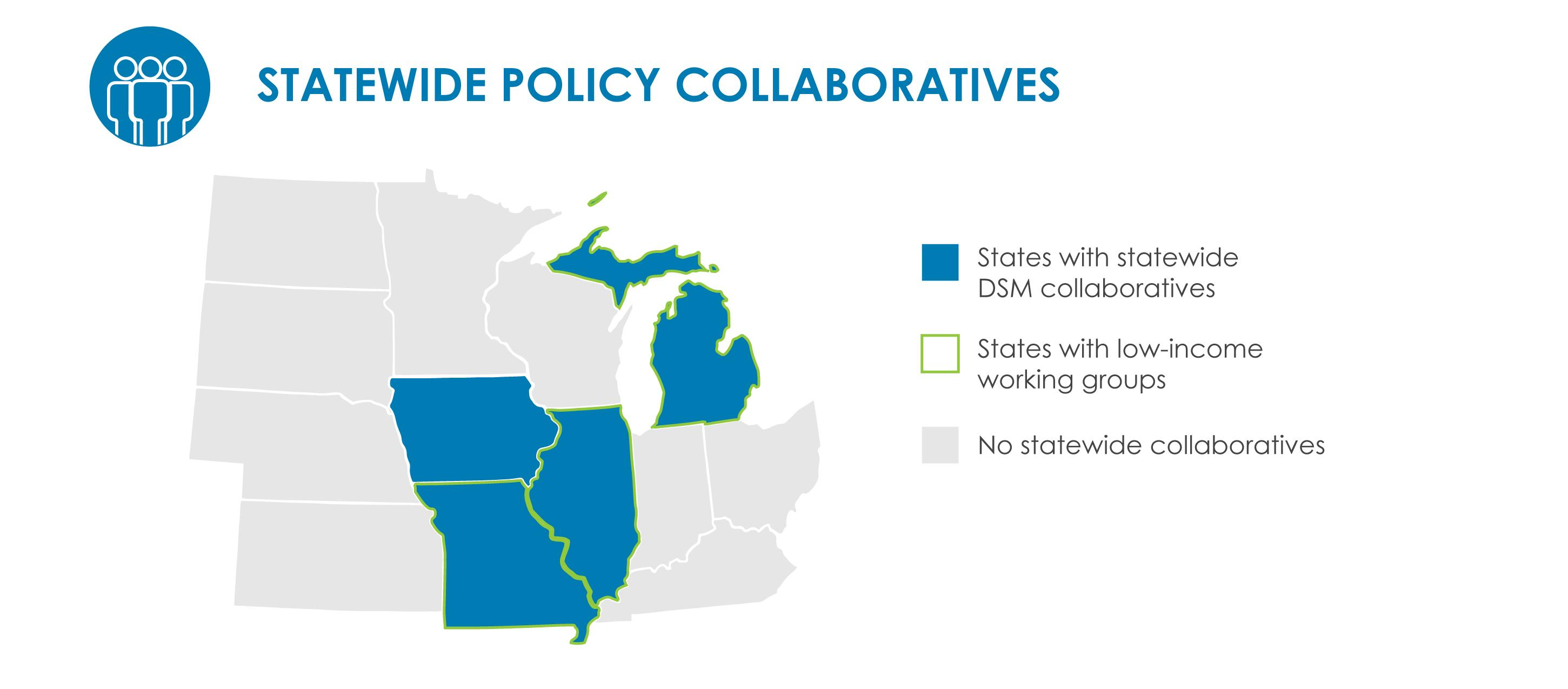 states with policy collaboratives
